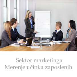 Merenje učinka u sektoru marketinga